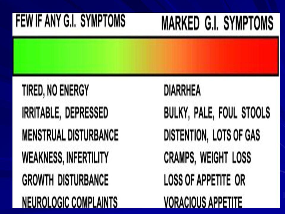Gonzalez D.Calcif Tisuee Int 2002;71:142 Screening della celiachia nella osteoporosi menopausale .