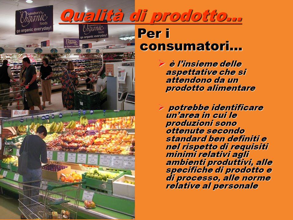 Qualità di prodotto… Per i consumatori… Per i consumatori… è linsieme delle aspettative che si attendono da un prodotto alimentare è linsieme delle as