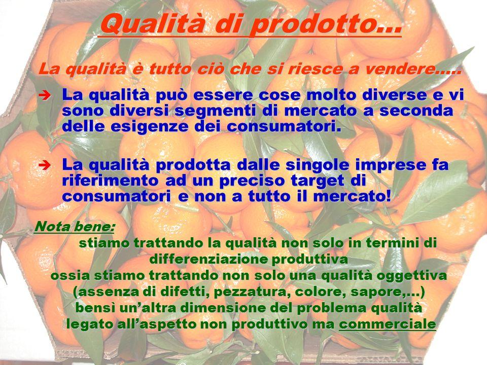 Qualità di prodotto… La qualità è tutto ciò che si riesce a vendere….. La qualità può essere cose molto diverse e vi sono diversi segmenti di mercato
