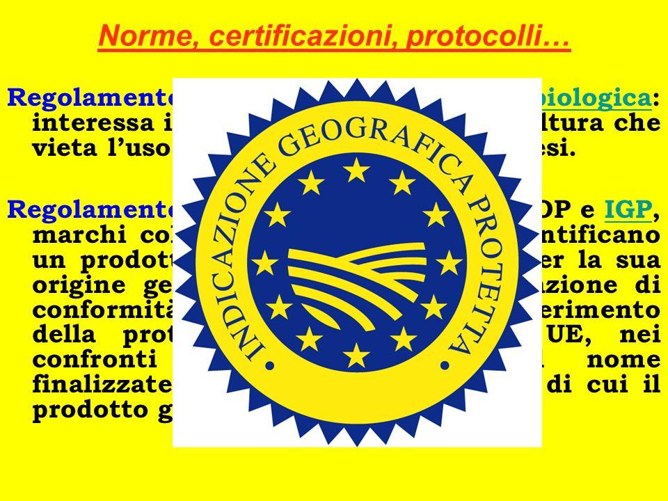 Regolamento UE per lagricoltura biologica: interessa i prodotti derivati da agricoltura che vieta luso di prodotti chimici di sintesi.lagricoltura biologica Regolamento CE 2081/92: istituisce DOP e IGP, marchi collettivi comunitari che identificano un prodotto agricolo o alimentare per la sua origine geografica.