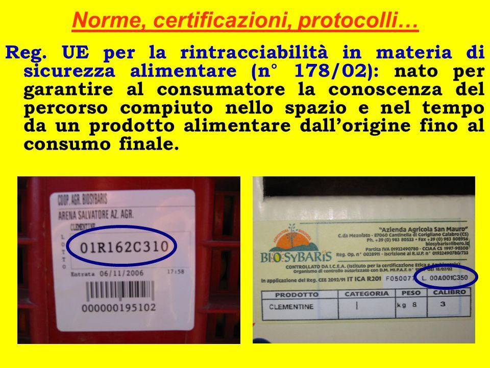 Reg. UE per la rintracciabilità in materia di sicurezza alimentare (n° 178/02): nato per garantire al consumatore la conoscenza del percorso compiuto