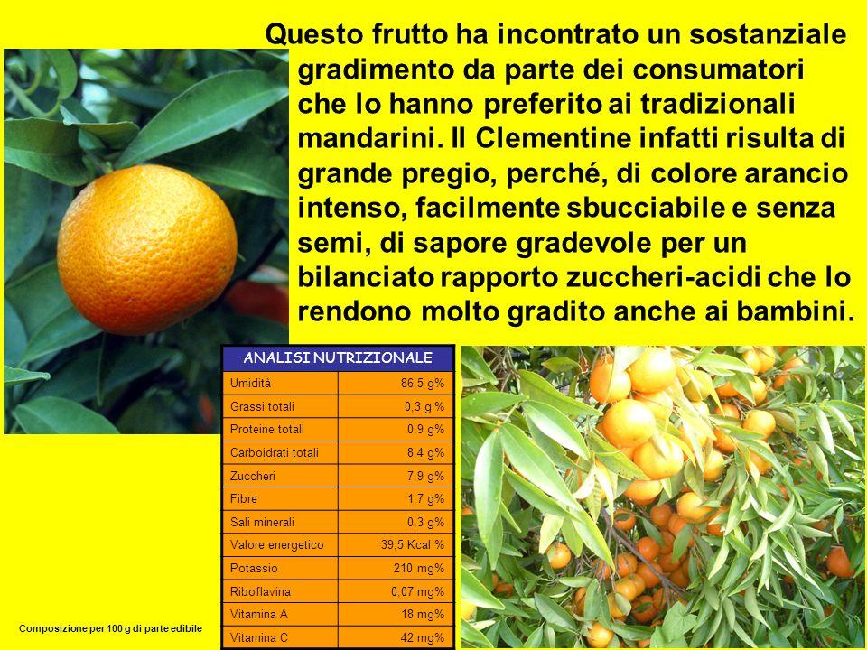 Questo frutto ha incontrato un sostanziale gradimento da parte dei consumatori che lo hanno preferito ai tradizionali mandarini. Il Clementine infatti