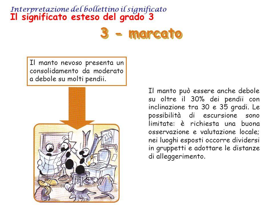 Interpretazione del bollettino il significato Il significato esteso del grado 3 3 - marcato Il manto nevoso presenta un consolidamento da moderato a debole su molti pendii.