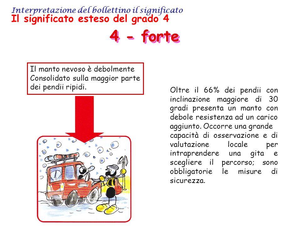 Interpretazione del bollettino il significato Il significato esteso del grado 4 4 - forte Il manto nevoso è debolmente Consolidato sulla maggior parte