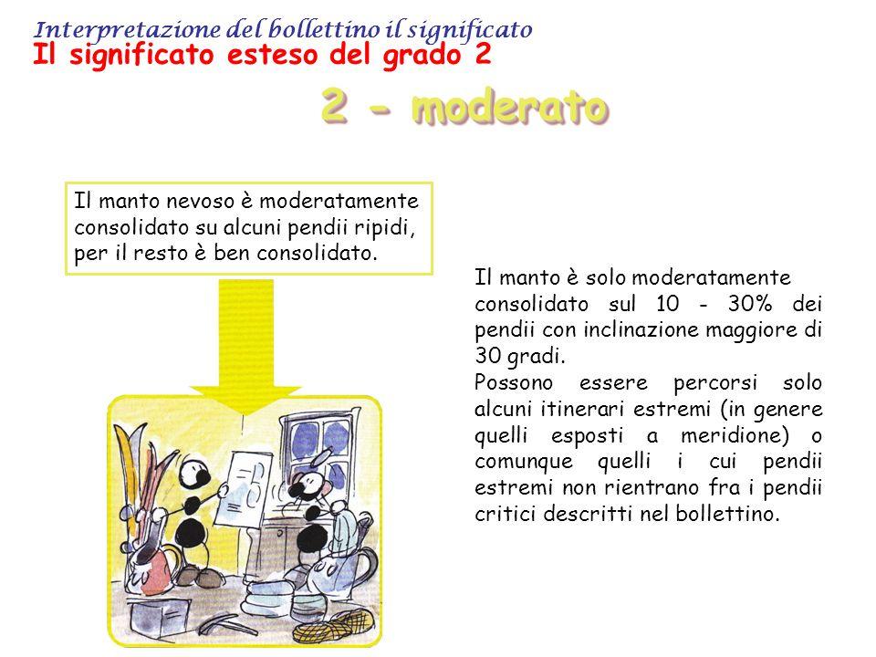 Interpretazione del bollettino il significato Il significato esteso del grado 2 2 - moderato Il manto nevoso è moderatamente consolidato su alcuni pen