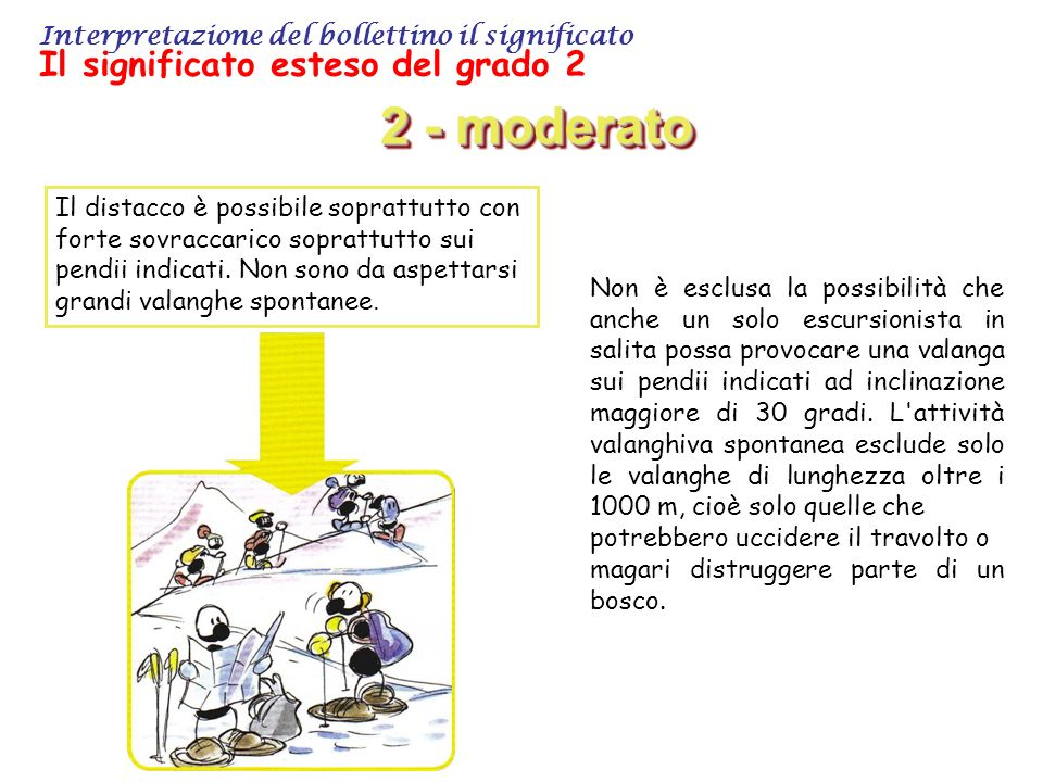 Interpretazione del bollettino il significato Il significato esteso del grado 2 2 - moderato Il distacco è possibile soprattutto con forte sovraccarico soprattutto sui pendii indicati.