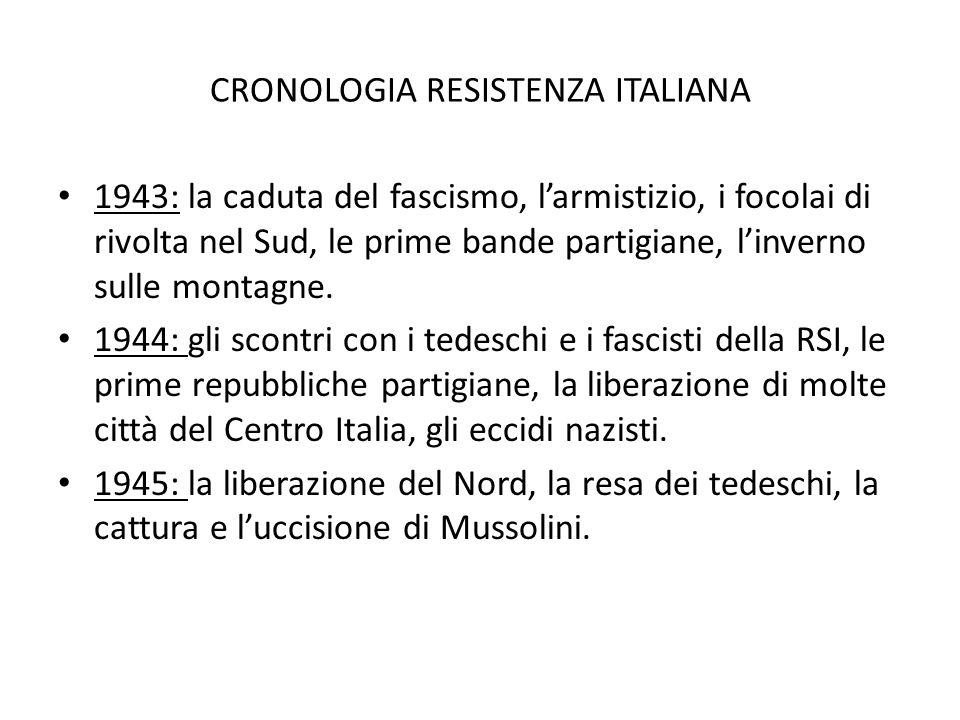 CRONOLOGIA RESISTENZA ITALIANA 1943: la caduta del fascismo, larmistizio, i focolai di rivolta nel Sud, le prime bande partigiane, linverno sulle montagne.