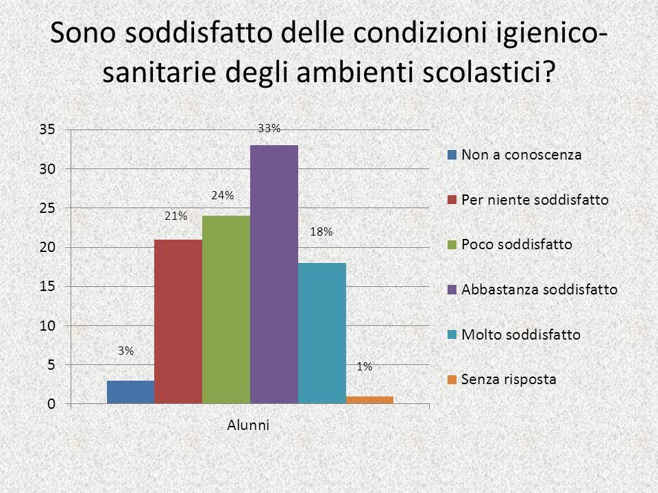 Sono soddisfatto delle condizioni igienico- sanitarie degli ambienti scolastici? 18% 33% 24% 21% 3%