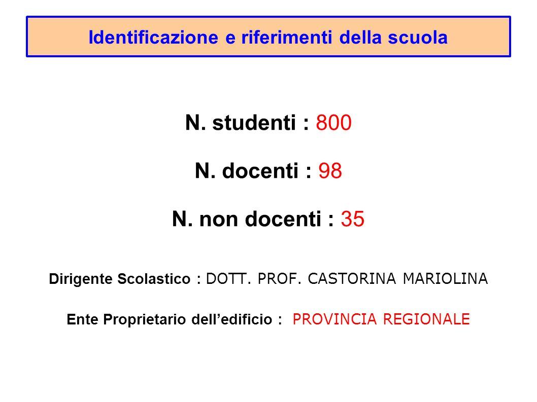 Identificazione e riferimenti della scuola N.studenti : 800 N.