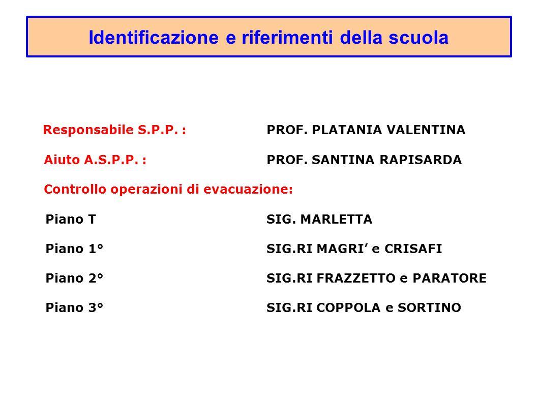 Identificazione e riferimenti della scuola Sia il R.S.P.P.