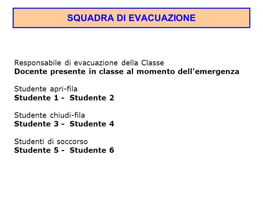 SQUADRA DI EVACUAZIONE Responsabile di evacuazione della Classe Docente presente in classe al momento dellemergenza Studente apri-fila Studente 1 - Studente 2 Studente chiudi-fila Studente 3 - Studente 4 Studenti di soccorso Studente 5 - Studente 6
