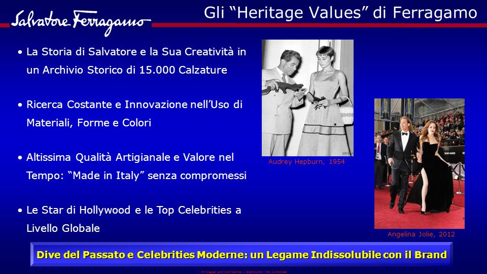 Privileged and Confidential – Distribution Not Authorized Gli Heritage Values di Ferragamo Dive del Passato e Celebrities Moderne: un Legame Indissolu