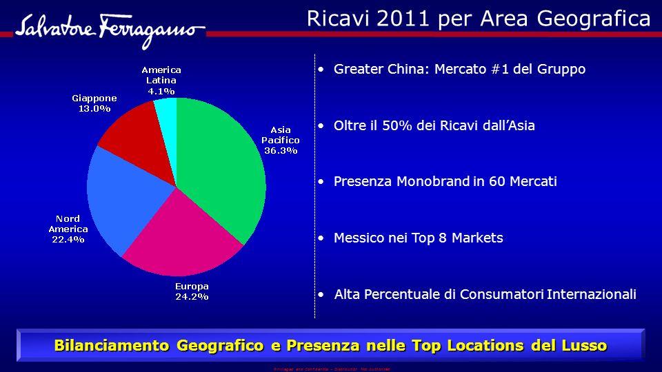 Privileged and Confidential – Distribution Not Authorized Ricavi 2011 per Categoria di Prodotto Forte Peso delle Categorie ad Alto Potenziale Fashion Show Resort 2012, New York