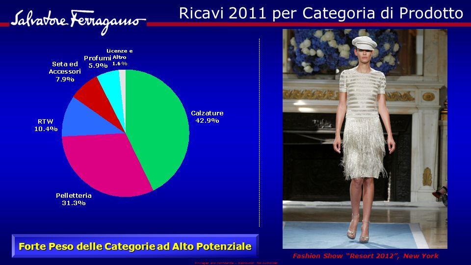 Privileged and Confidential – Distribution Not Authorized Ricavi 2011 per Canale Distributivo e Genere Equilibrio Ideale del Network La Grande Opportunità Uomo