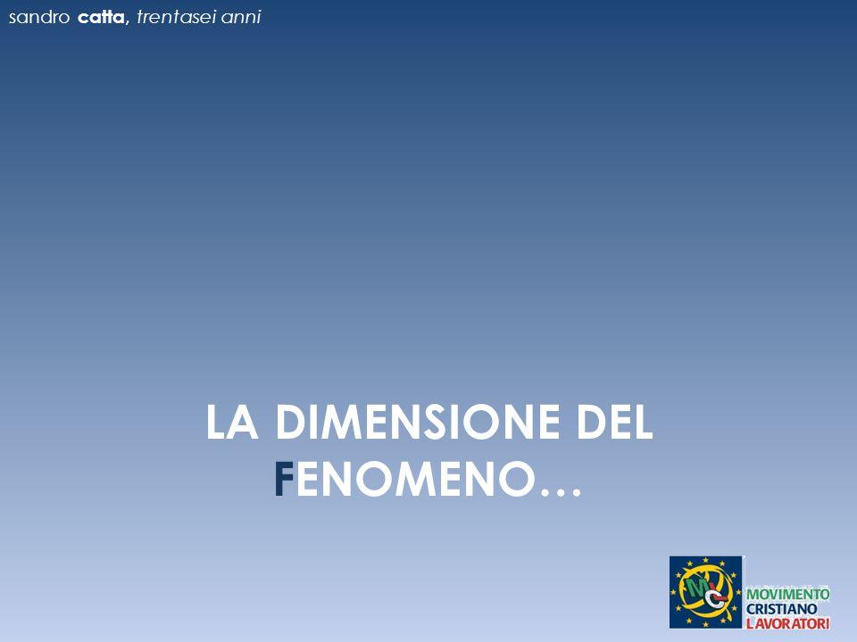 LA DIMENSIONE DEL FENOMENO… sandro catta, trentasei anni