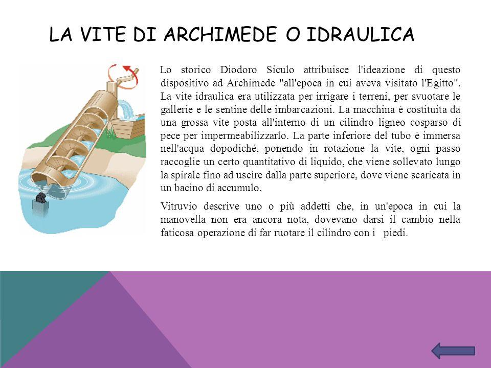 LA VITE DI ARCHIMEDE O IDRAULICA Lo storico Diodoro Siculo attribuisce l'ideazione di questo dispositivo ad Archimede