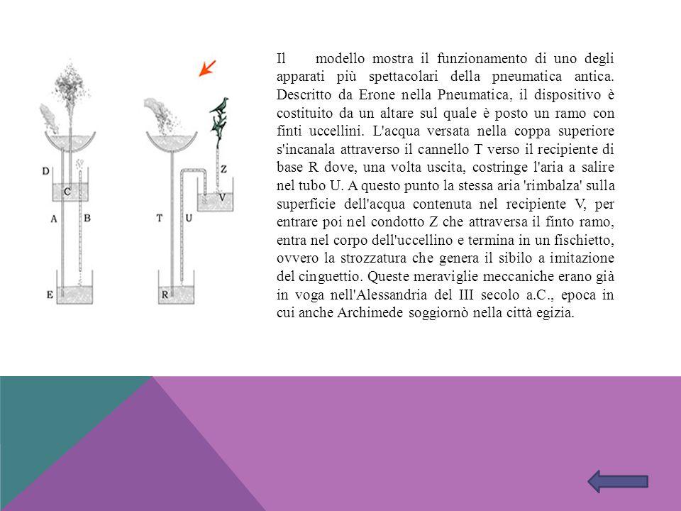 Il modello mostra il funzionamento di uno degli apparati più spettacolari della pneumatica antica. Descritto da Erone nella Pneumatica, il dispositivo