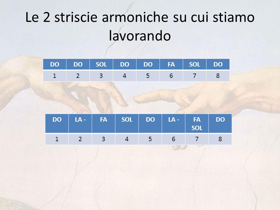 Le 2 striscie armoniche su cui stiamo lavorando DO SOLDO FASOLDO 12345678 LA -FASOLDOLA -FA SOL DO 12345678