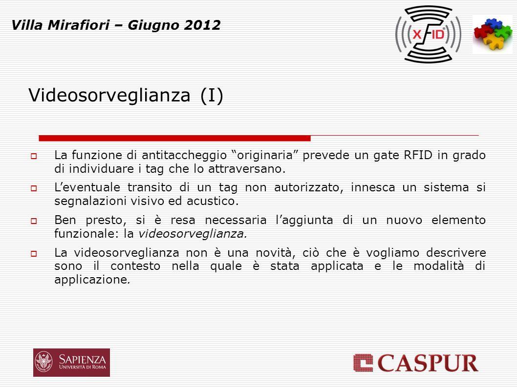 Schema logico controllo accessi Villa Mirafiori – Giugno 2012