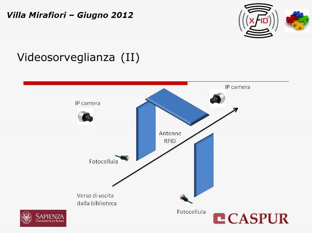 Videosorveglianza (III) Villa Mirafiori – Giugno 2012 La videosorveglianza è applicata principalmente al varco antitaccheggio ma può essere usata anche come sistema di controllo delle sale.
