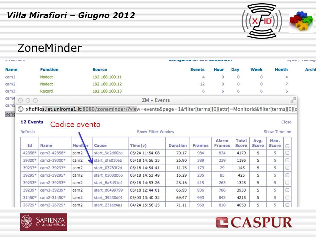 ZoneMinder Villa Mirafiori – Giugno 2012 Codice evento