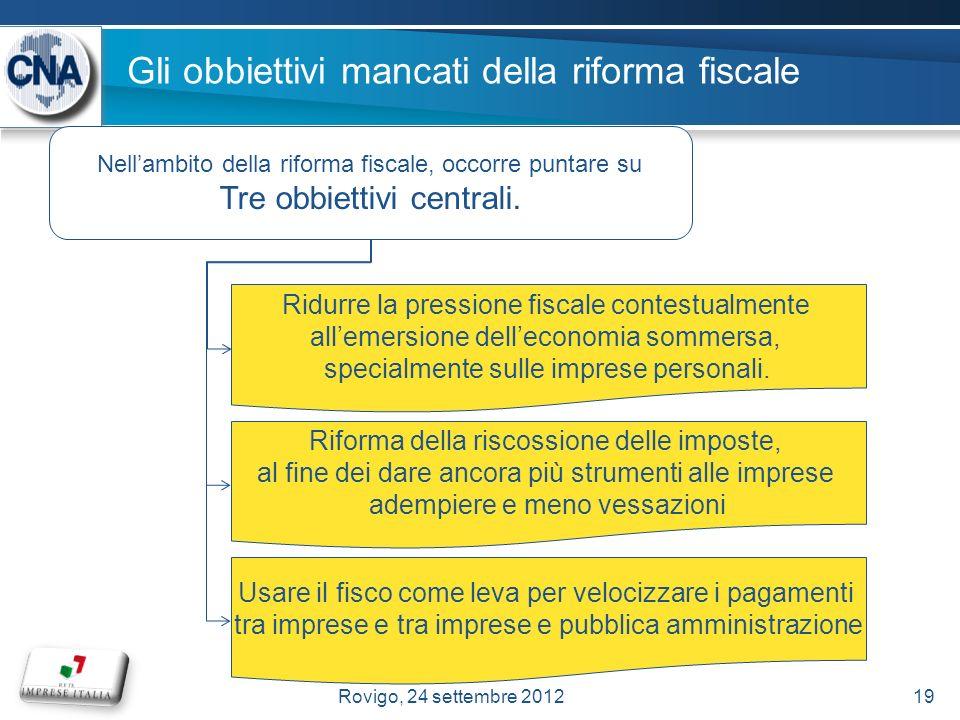 Gli obbiettivi mancati della riforma fiscale Nellambito della riforma fiscale, occorre puntare su Tre obbiettivi centrali.