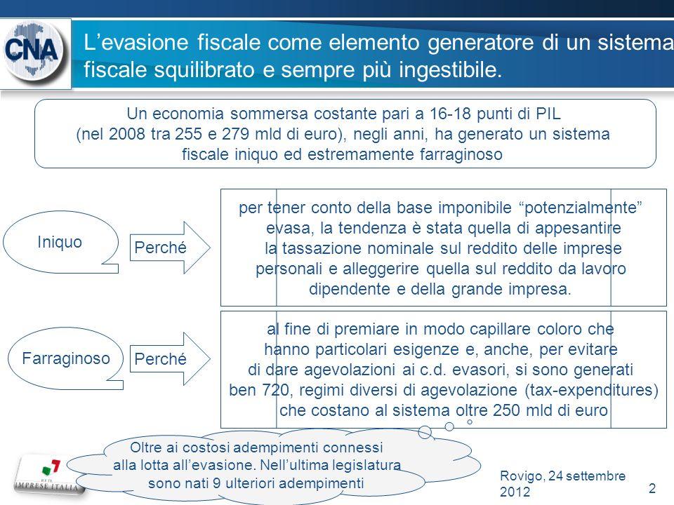 Prima analisi della platea di riferimento Rispetto alla platea di riferimento il 36% delle operazioni è con consumatori finali ed il 64% con altre imprese
