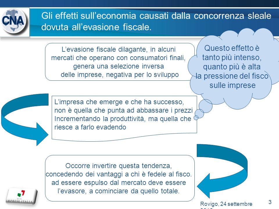 Gli effetti sulleconomia causati dalla concorrenza sleale dovuta allevasione fiscale.