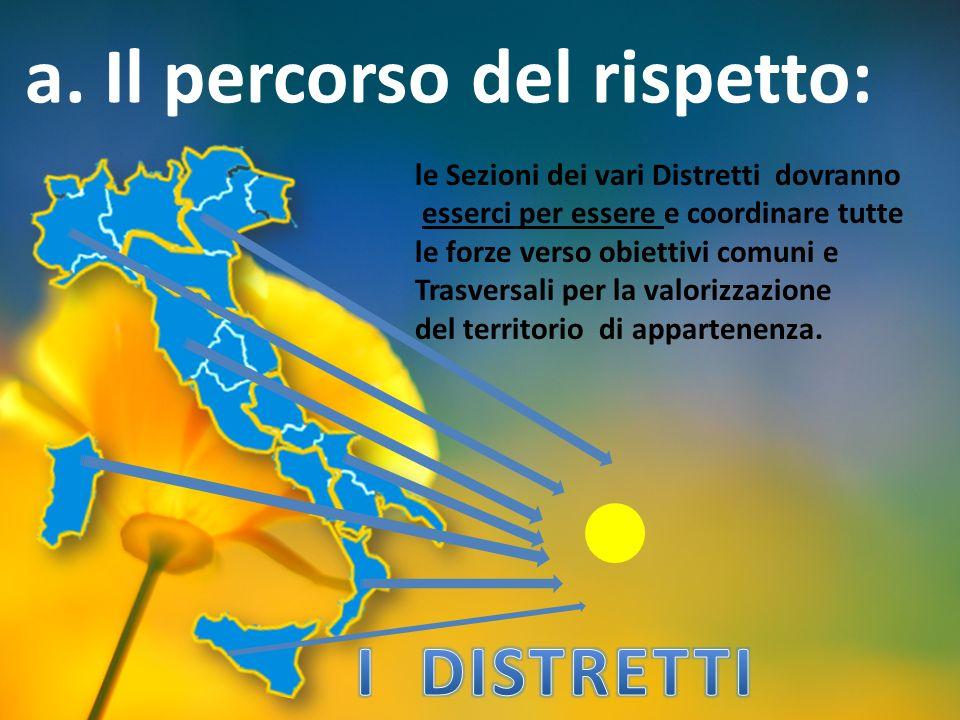 a. Il percorso del rispetto: le Sezioni dei vari Distretti dovranno esserci per essere e coordinare tutte le forze verso obiettivi comuni e Trasversal
