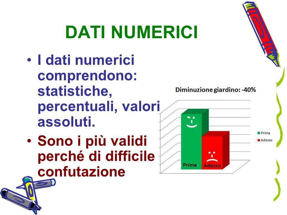 DATI NUMERICI I dati numerici comprendono: statistiche, percentuali, valori assoluti. Sono i più validi perché di difficile confutazione