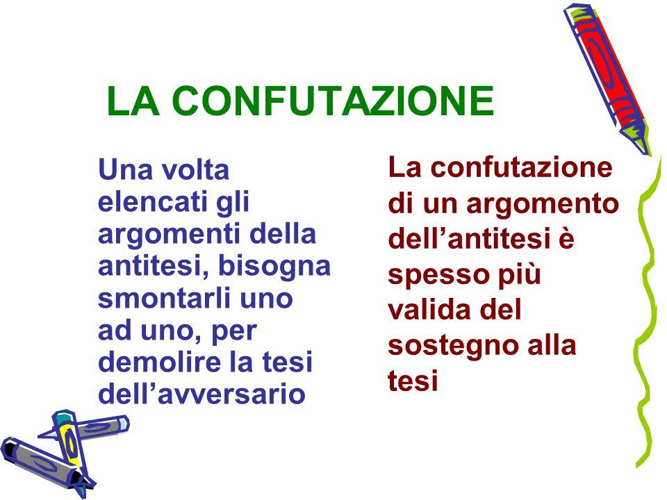 LA CONFUTAZIONE Una volta elencati gli argomenti della antitesi, bisogna smontarli uno ad uno, per demolire la tesi dellavversario La confutazione di
