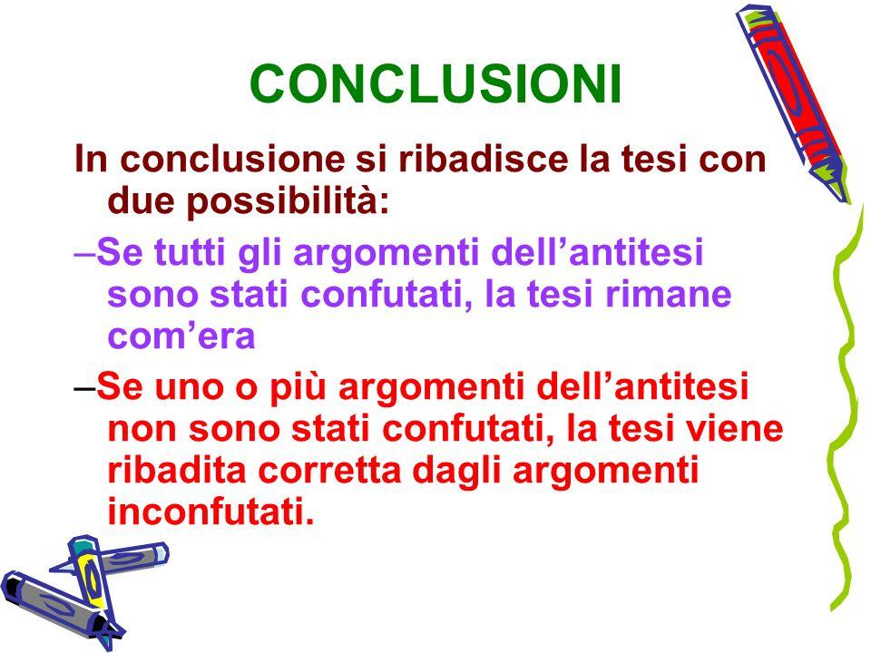 CONCLUSIONI In conclusione si ribadisce la tesi con due possibilità: –Se tutti gli argomenti dellantitesi sono stati confutati, la tesi rimane comera