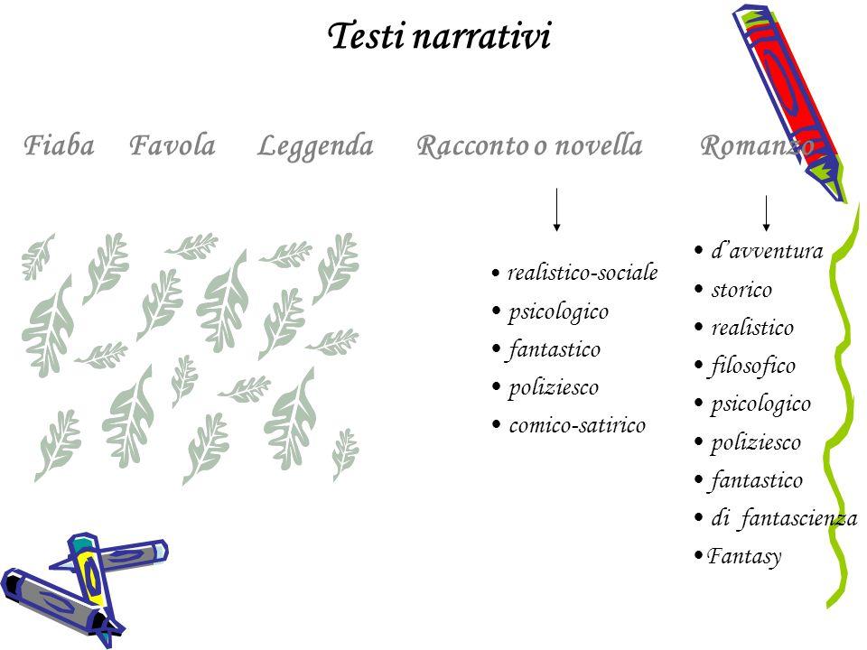 Una scuola multietnica (argomento di una discussione in classe) E giusto che gli stranieri frequentino le scuole italiane.