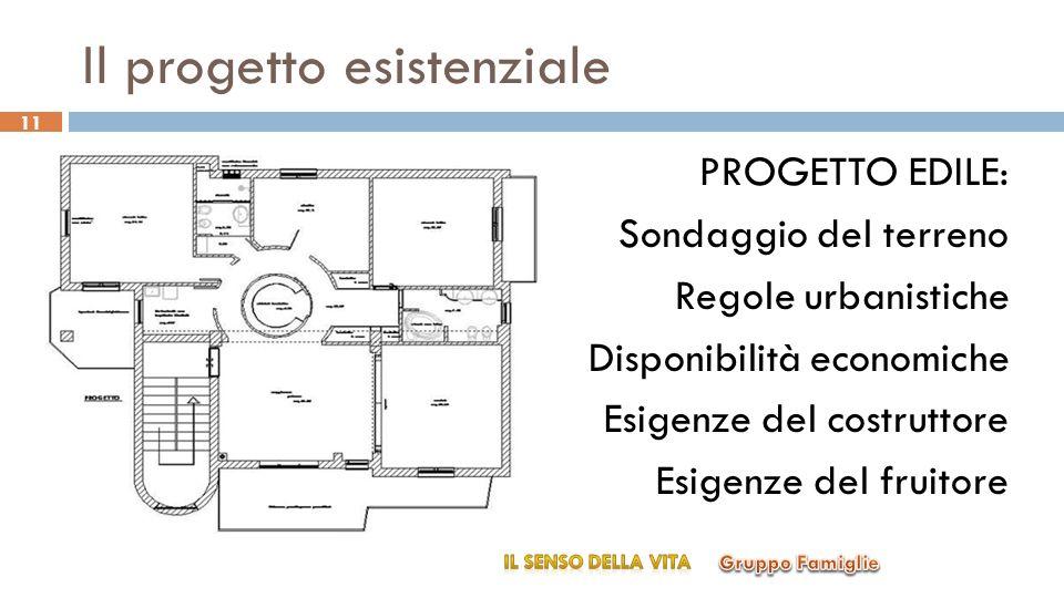 Il progetto esistenziale PROGETTO EDILE: Sondaggio del terreno Regole urbanistiche Disponibilità economiche Esigenze del costruttore Esigenze del fruitore 11