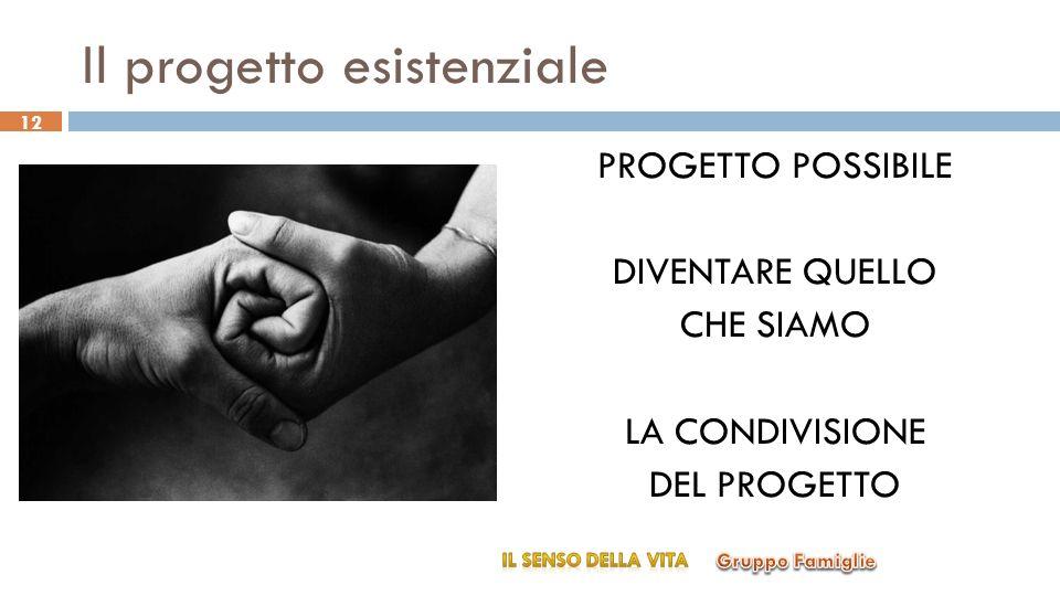 Il progetto esistenziale PROGETTO POSSIBILE DIVENTARE QUELLO CHE SIAMO LA CONDIVISIONE DEL PROGETTO 12