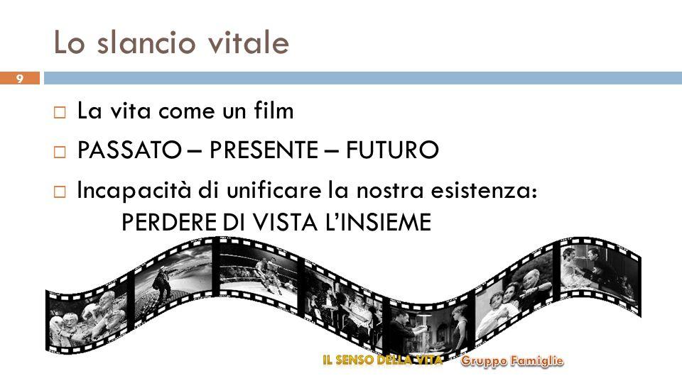 La vita come un film PASSATO – PRESENTE – FUTURO Incapacità di unificare la nostra esistenza: PERDERE DI VISTA LINSIEME 9