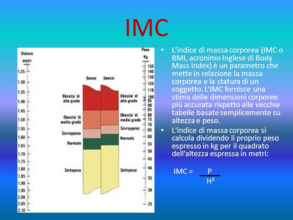 IMC L'indice di massa corporea (IMC o BMI, acronimo Inglese di Body Mass Index) è un parametro che mette in relazione la massa corporea e la statura d