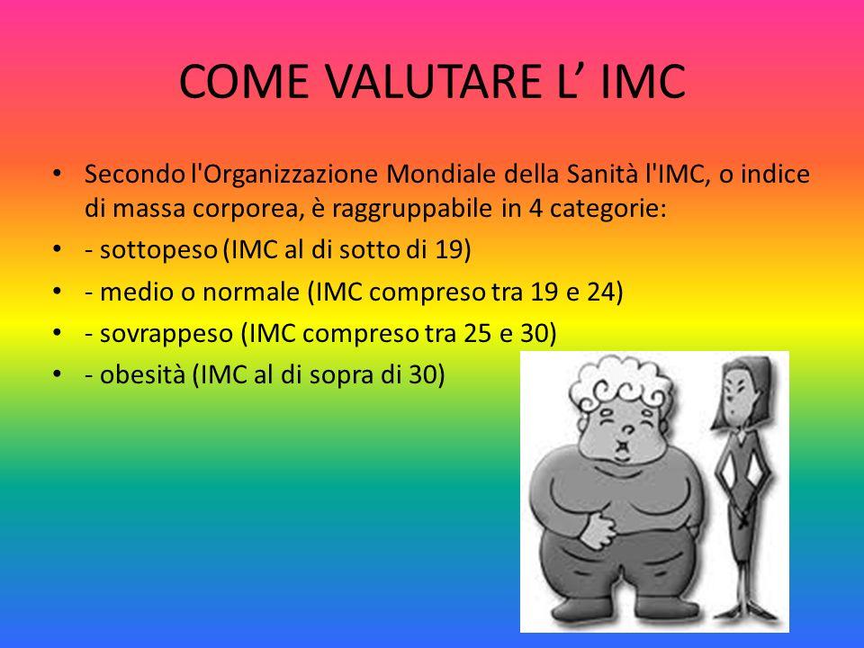 COME VALUTARE L IMC Secondo l'Organizzazione Mondiale della Sanità l'IMC, o indice di massa corporea, è raggruppabile in 4 categorie: - sottopeso (IMC