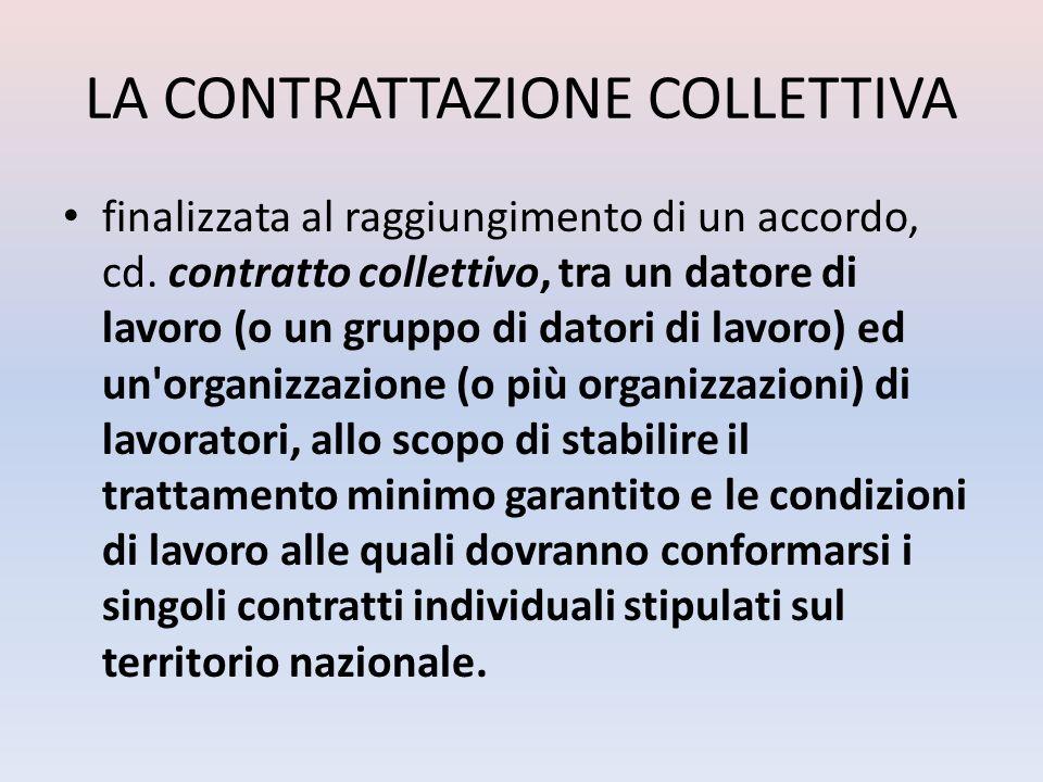 LA CONTRATTAZIONE COLLETTIVA finalizzata al raggiungimento di un accordo, cd. contratto collettivo, tra un datore di lavoro (o un gruppo di datori di