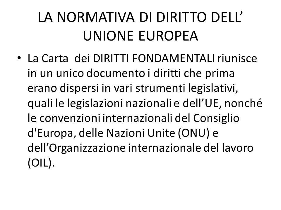 LA NORMATIVA DI DIRITTO DELL UNIONE EUROPEA La Carta dei DIRITTI FONDAMENTALI riunisce in un unico documento i diritti che prima erano dispersi in var