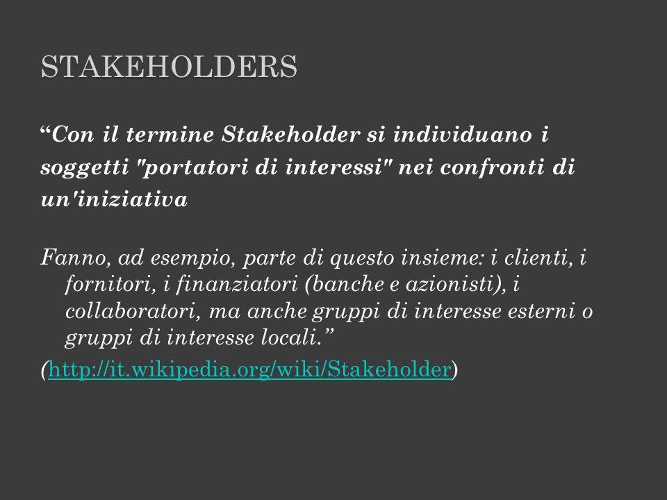 STAKEHOLDERS Con il termine Stakeholder si individuano i soggetti portatori di interessi nei confronti di un iniziativa Fanno, ad esempio, parte di questo insieme: i clienti, i fornitori, i finanziatori (banche e azionisti), i collaboratori, ma anche gruppi di interesse esterni o gruppi di interesse locali.