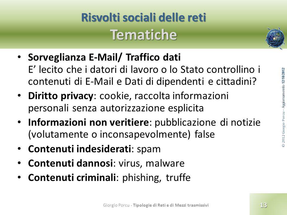 © 2012 Giorgio Porcu – Aggiornamennto 12/10/2012 Risvolti sociali delle reti Tematiche Sorveglianza E-Mail/ Traffico dati E lecito che i datori di lav