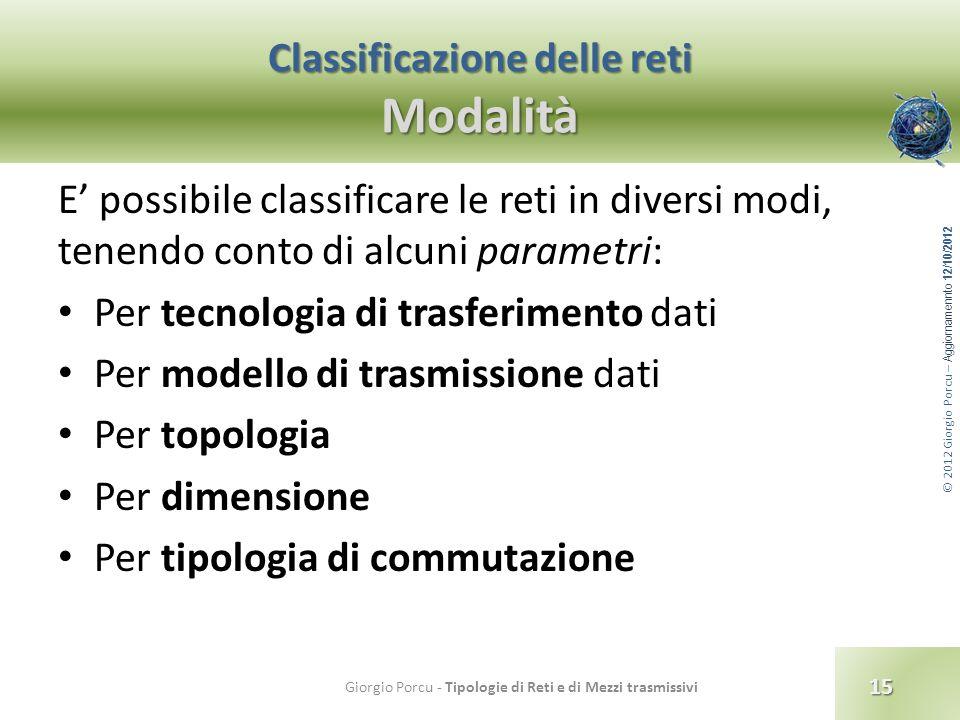 © 2012 Giorgio Porcu – Aggiornamennto 12/10/2012 Classificazione delle reti Modalità E possibile classificare le reti in diversi modi, tenendo conto d
