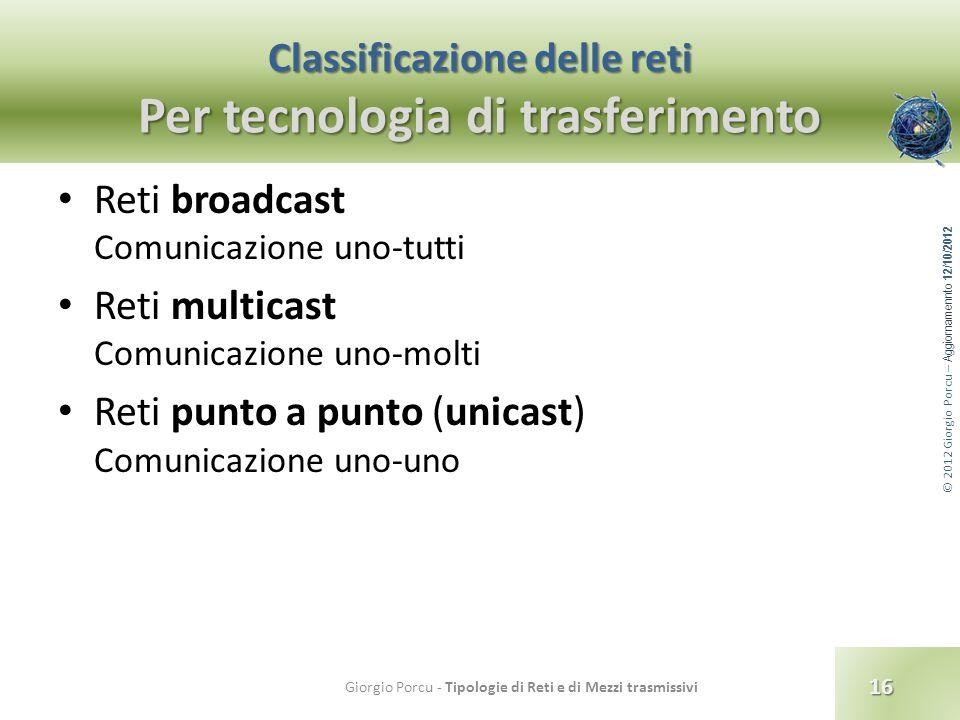 © 2012 Giorgio Porcu – Aggiornamennto 12/10/2012 Classificazione delle reti Per tecnologia di trasferimento Reti broadcast Comunicazione uno-tutti Ret