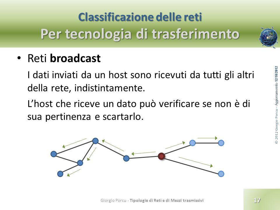 © 2012 Giorgio Porcu – Aggiornamennto 12/10/2012 Classificazione delle reti Per tecnologia di trasferimento Reti broadcast I dati inviati da un host s