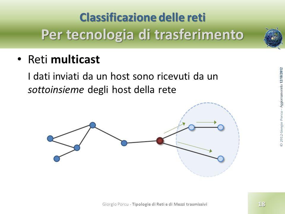© 2012 Giorgio Porcu – Aggiornamennto 12/10/2012 Classificazione delle reti Per tecnologia di trasferimento Reti multicast I dati inviati da un host s