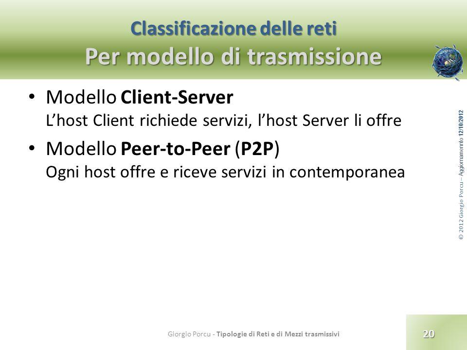 © 2012 Giorgio Porcu – Aggiornamennto 12/10/2012 Classificazione delle reti Per modello di trasmissione Modello Client-Server Lhost Client richiede se
