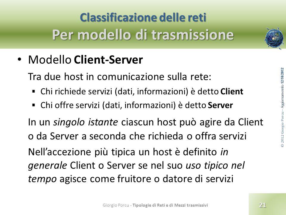 © 2012 Giorgio Porcu – Aggiornamennto 12/10/2012 Classificazione delle reti Per modello di trasmissione Modello Client-Server Tra due host in comunica