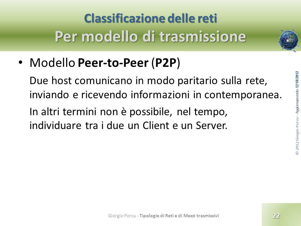 © 2012 Giorgio Porcu – Aggiornamennto 12/10/2012 Classificazione delle reti Per modello di trasmissione Modello Peer-to-Peer (P2P) Due host comunicano
