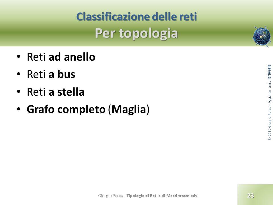 © 2012 Giorgio Porcu – Aggiornamennto 12/10/2012 Classificazione delle reti Per topologia Reti ad anello Reti a bus Reti a stella Grafo completo (Magl